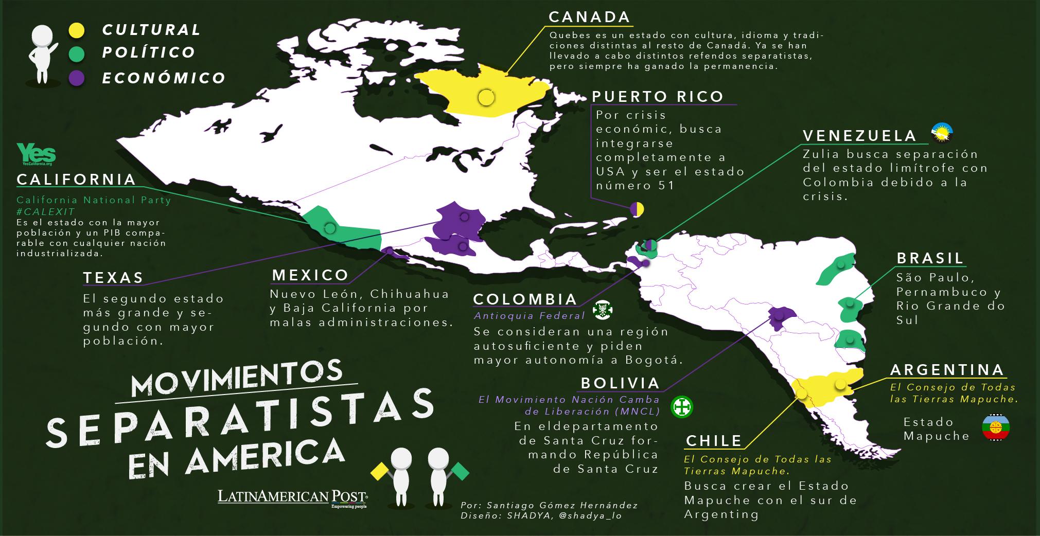 Movimientos separatistas en América (Infografía) - LatinAmerican Post