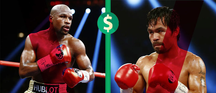 Marketing rather than Boxing? The encounter between Mayweather and Pacquiao