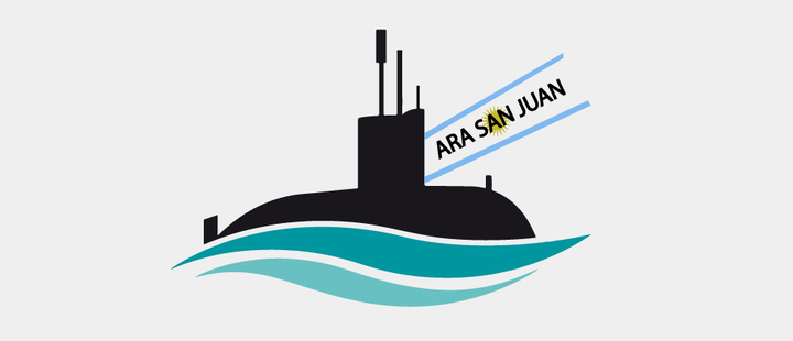 After a year! The Argentine Navy finds ARA submarine