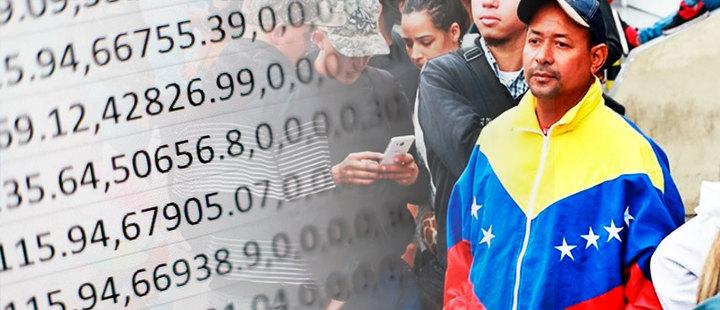 Así están las cifras del éxodo venezolano en Latinoamérica