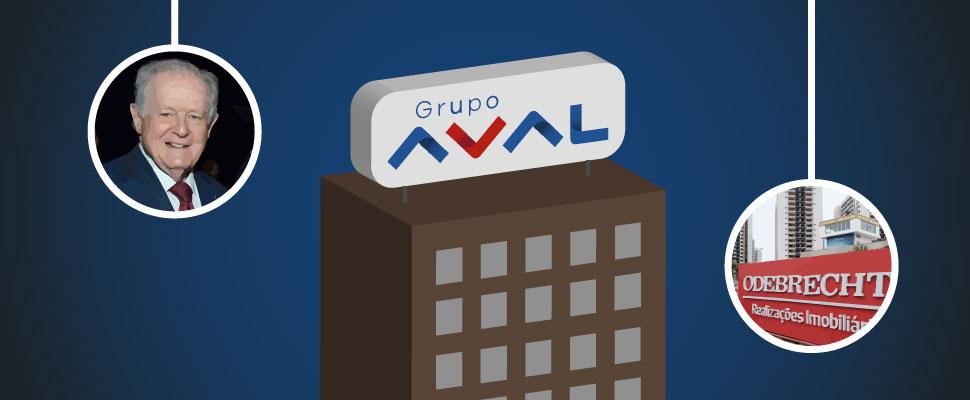 Conozca los detalles del problema en el que está metido el Grupo Aval