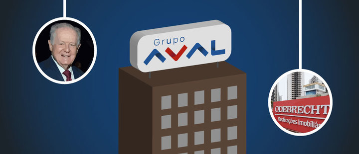 Do you know the problem in which Grupo Aval is involved?