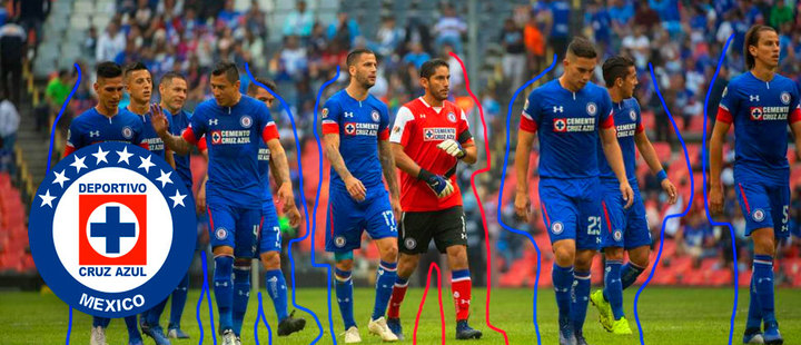 Cruz Azul and the 21 years' curse