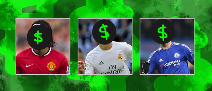 Which players score the most expensive goals in European football?