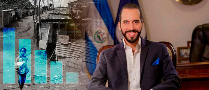 The proposals and economic challenges of Nayib Bukele
