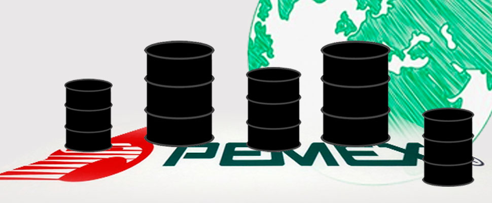 Where is Pemex going in the world oil panorama?