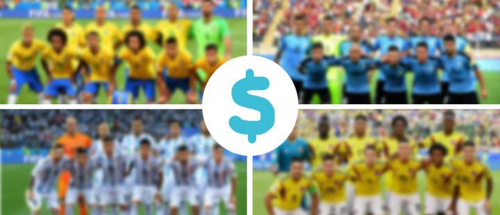 Estas son las nóminas más costosas de la Copa América