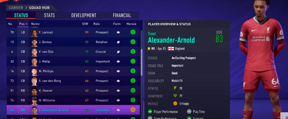 Las polémicas valoraciones de los mejores jugadores de FIFA 21