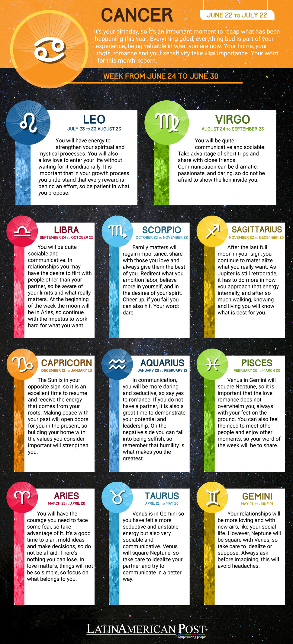 Latinamerican Post Horoscope
