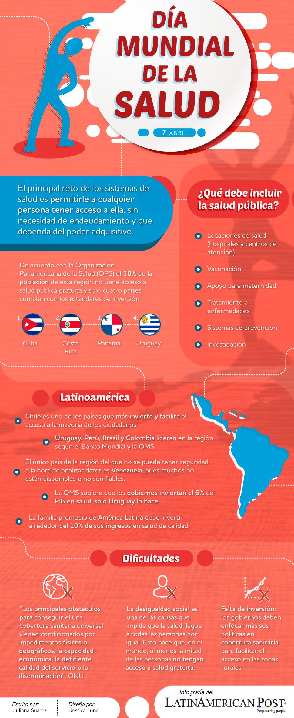 Día Mundial de la Salud: ¿cómo va América Latina en cobertura sanitaria?