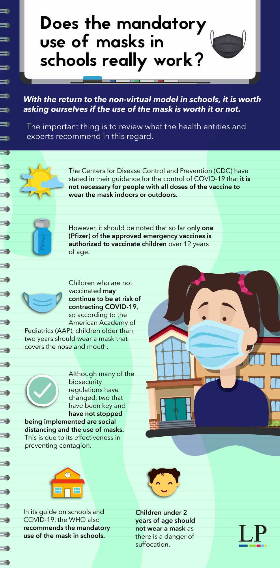 Use of mask in schools
