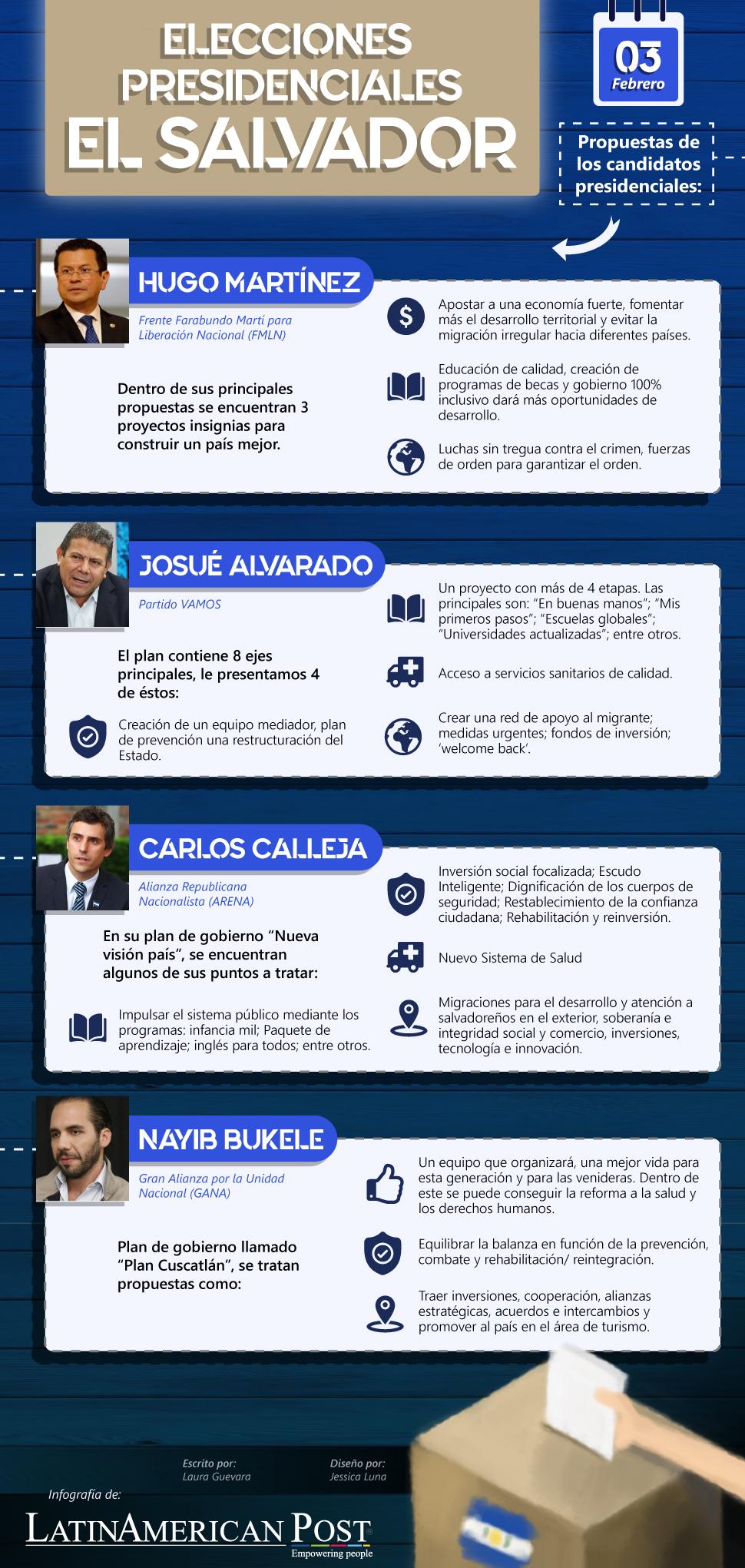 El Salvador: estas son las propuestas de los candidatos