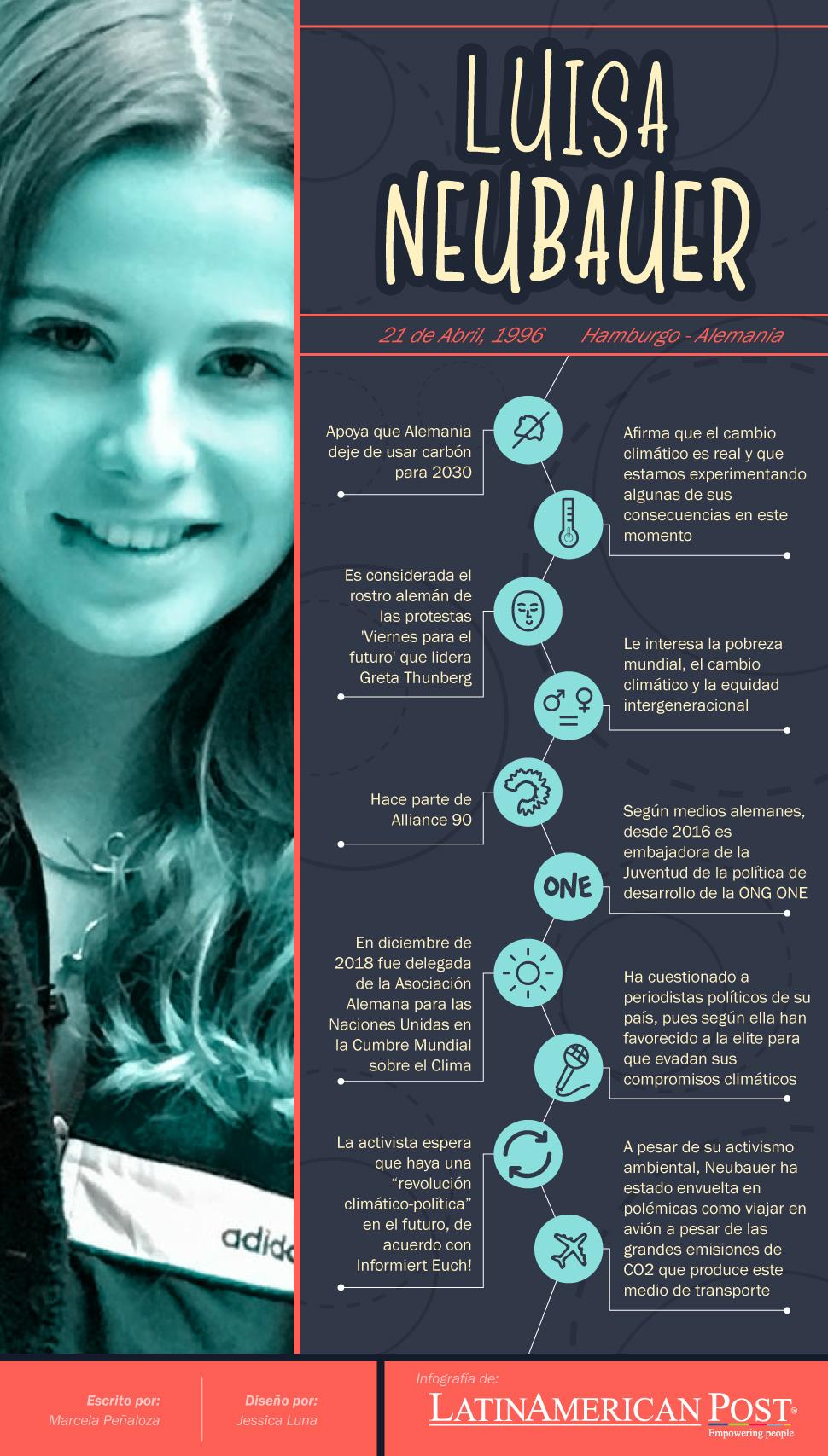 Infografía: ¿Quién es Luisa Neubauer?
