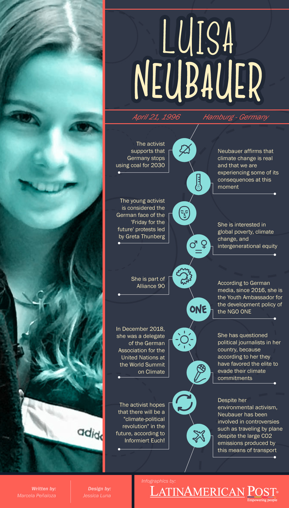 Infographic: Who is Luisa Neubauer?
