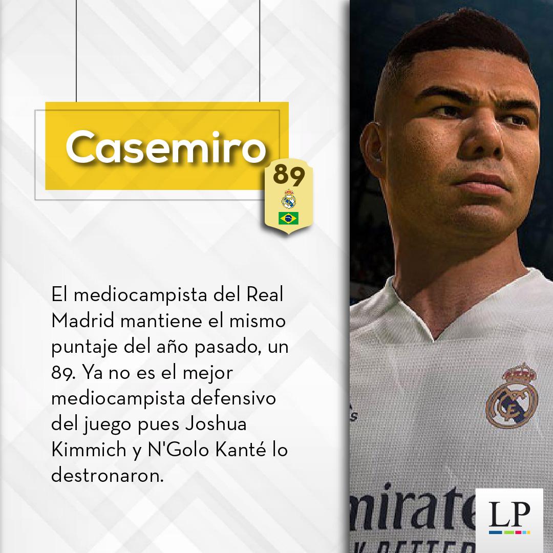 Los 6 mejores futbolistas latinos en FIFA 22