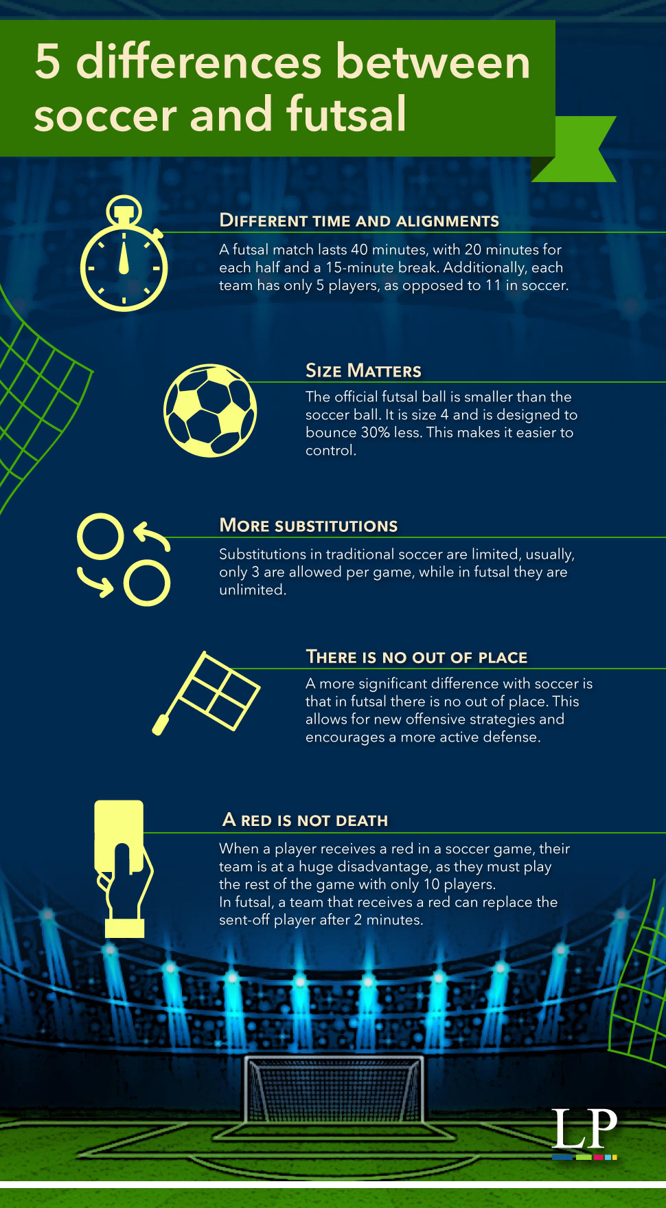 Differences between soccer and futsal