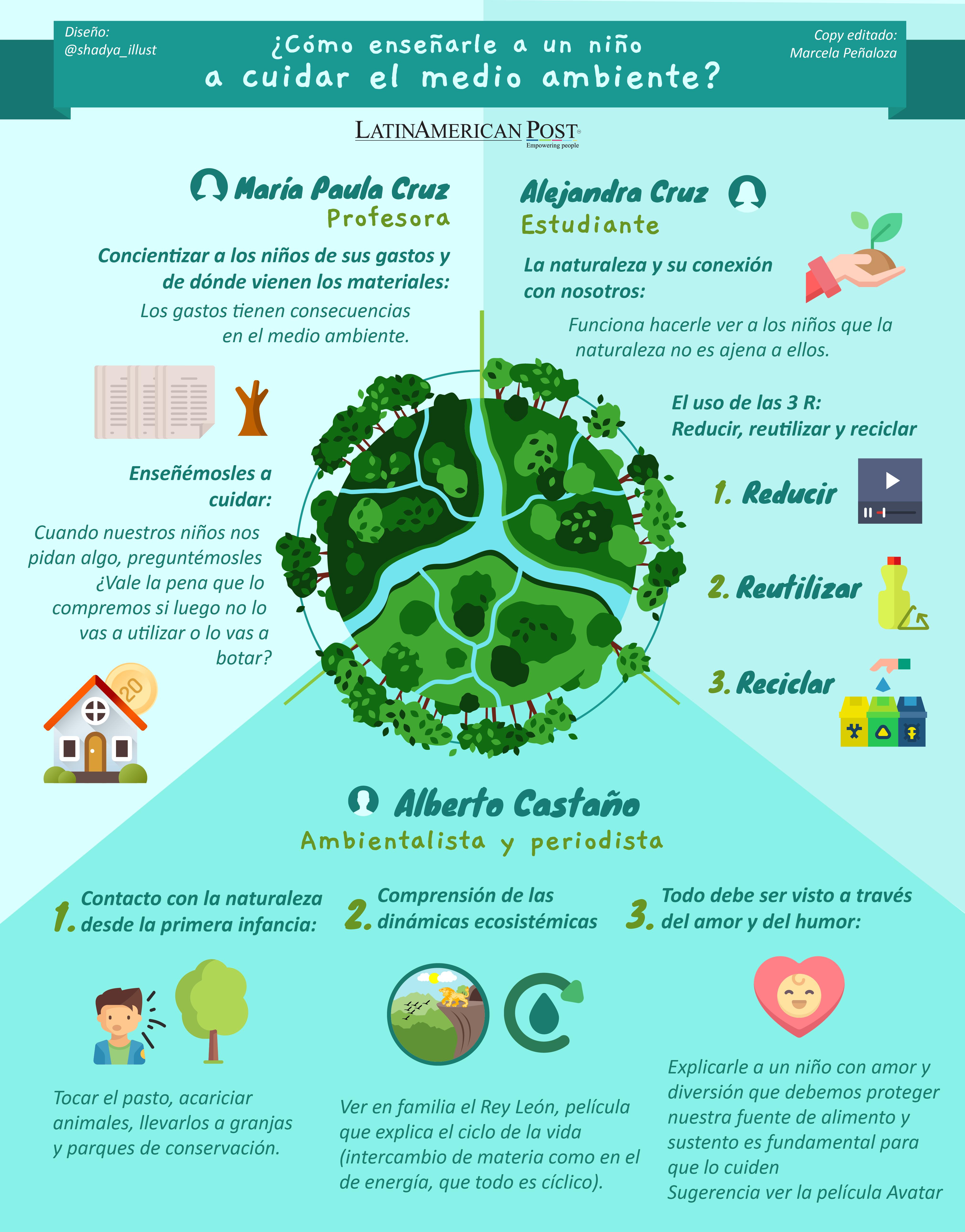 Infografía: ¿Cómo enseñarle a un niño a cuidar el medio ambiente?
