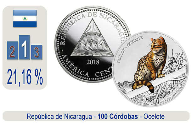 These are the winners of the coin and banknote contest in Latin America -  LatinAmerican Post