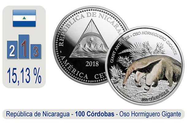 Concurso de monedas